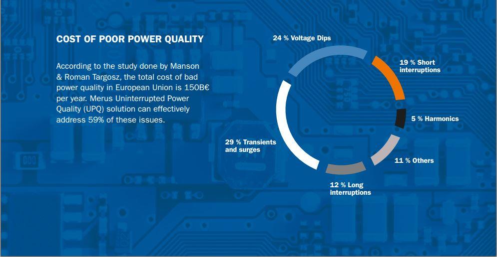 Merus Power UPQ (4)